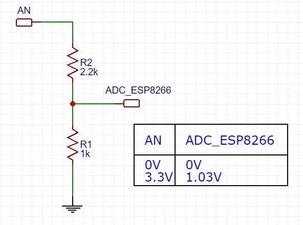 Resistor divider network to increase the input ADC range